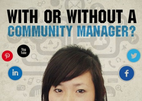 5 Key Characteristics Every Social Media Community Manager Should Have | SM | Scoop.it