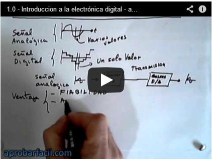 Introducción a la Electrónica Digital | Uso inteligente de las herramientas TIC | Scoop.it