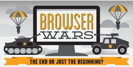 Browser Wars: The End or Just the Beginning? | Monetate | Marketing & Webmarketing | Scoop.it