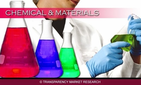 Industry Research Reports: Industrial Sludge Treatment Chemicals Market - Global Industry Market Trends, Regulations And Competitive Landscape | Market Research Reports | Scoop.it