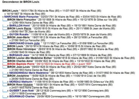 De Moi à la Généalogie ...: Epine collatérale 3 : BIRON Baptiste Pierre | GenealoNet | Scoop.it
