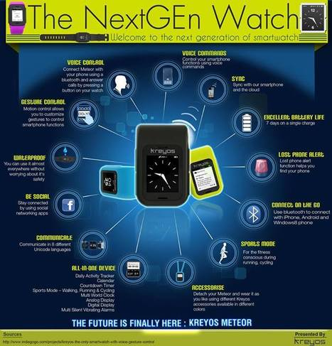 The NextGen Watch (infographic) | Information Technology and Watchs | Scoop.it