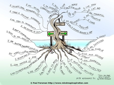 affirmation-tree-mindmap.jpg (1100x815 pixels) | Pedagogy and technology of online learning | Scoop.it