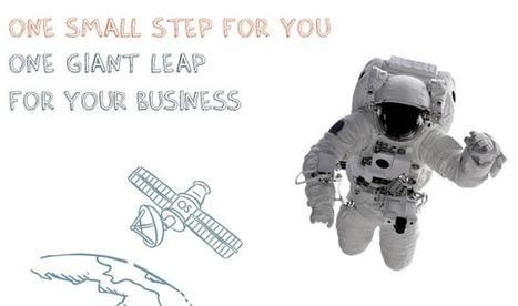 SohoOs 2013 logiciel gratuit de gestion d'entreprise E-commerce | Outils & Entreprises | Scoop.it