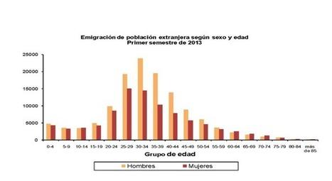 Inmigración latinoamericana en España: ¿de vuelta a casa? | | Mexicanos en Castilla y Leon | Scoop.it