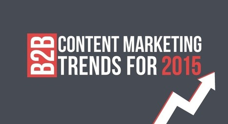 B2B Content Marketing Trends for 2015 [Infographic] | Inbound marketing, social and SEO | Scoop.it
