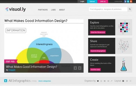 Data Visualization & Infographic Search Engine Visual.ly Launches - Search Engine Land | Ed-fographics | Scoop.it