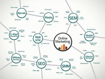 Social Media Marketing nel B2B? Workshop di Freedata Labs alla SMW di Torino | InTime - Social Media Magazine | Scoop.it