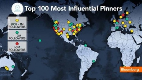 Connecting Influential Pinners With Brands: Video | Pinterest | Scoop.it