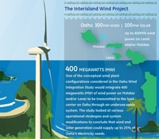 GE Infographic: How Renewable Energy Is Working For Hawaii | green infographics | Scoop.it