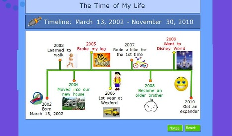 timeline of child 39 s life hsie early stage one