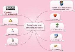 Construire une carte heuristique | François MAGNAN  Formateur Consultant | Scoop.it