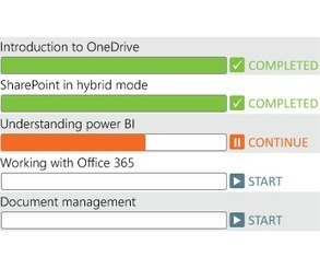 LMS 365 Features – SCORM Player for Office 365 - LMS 365 | Instructional Technology | Scoop.it