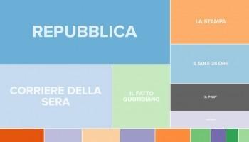 Un paese più informato. I tweet italiani aggregati al mondo dell'informazione on-line | Alessandro Calogero | Scoop.it