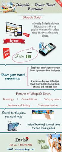 Vayable Clone Script - Unique Travel Experience | Wanelo clone script | Scoop.it