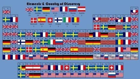Tabla periódica que recoge el país donde se descubrió cada uno de los elementos | Web 2.0 y sus aplicaciones. | Scoop.it