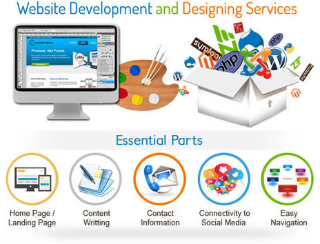 Some Important Parts of Website Designing  and Development | Web Development Company India | Scoop.it