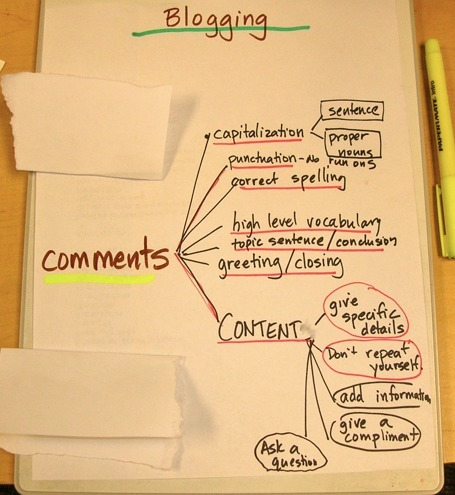 Educational-Blogging - How To Teach Commenting Skills | Teaching literacy with technology | Scoop.it