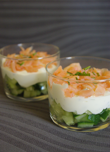 Plus 200 Recettes de Saumon - Gilles Bernatchez | Yummy's kitchen | Scoop.it