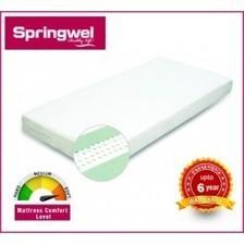 Natural Latex Mattress - Springwel | Get Online Best pillows for Good Sleep | Scoop.it