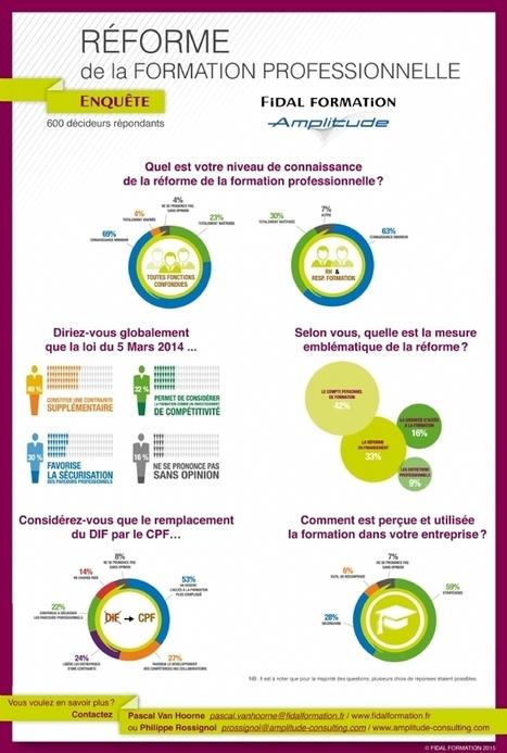 Infographie: la réforme de la formation ... | Formation professionnelle | Scoop.it