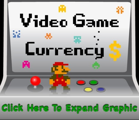 Intuit Small Business - Video Game Currency | Infographics | Scoop.it