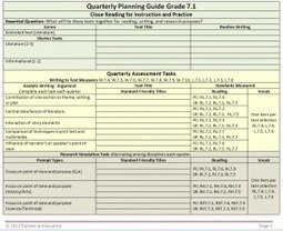 Quarterly Planning Guide - ELA Gr 7 | Common Core Curriculum | Scoop.it