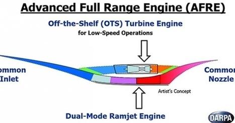 Next Big Future: DARPA developing reusable hypersonic Mach 5+ engine | Bridging the Gaps | Scoop.it