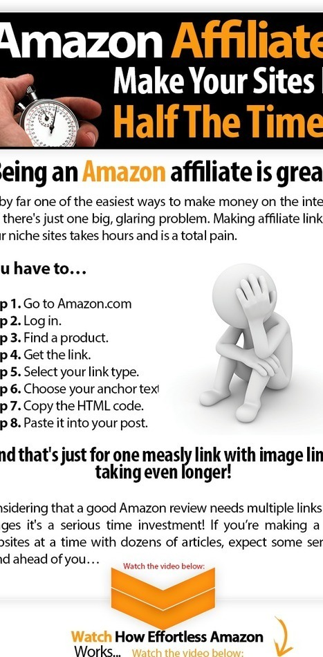 Amazon Affiliate Plugin Wordpress | Internet | Scoop.it
