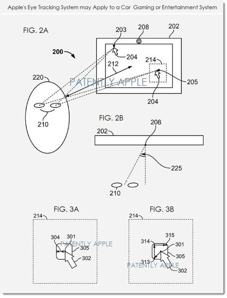Apple Files Eye Tracking System with Advanced Gaze Controls - Patently Apple | Assistive Technology for students with Special Needs | Scoop.it