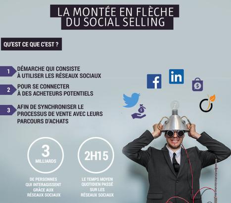 Des boutiques plus humaines   LAB LUXURY and RETAIL : Marketing, Retail, Expérience Client, Luxe, Smart Store, Future of Retail, Commerce Connecté, Omnicanal, Communication, Influence, Réseaux Soci...   Social web 2.0   Scoop.it