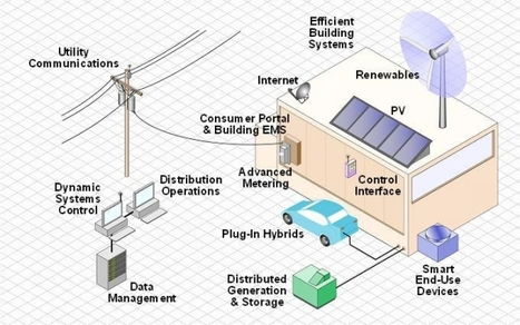 Smart-grid plan overhauled to involve consumers | green infographics | Scoop.it