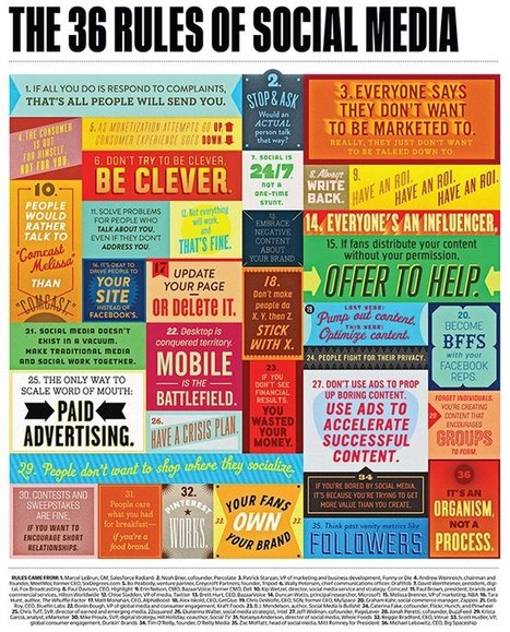 The 36 Rules of Social Media [INFOGRAPHIC] | Infographic news | Scoop.it