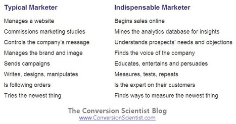 The Indispensable Marketer | Beyond Marketing | Scoop.it