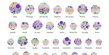 The Entire History of Kickstarter Projects, by City | Journalisme graphique | Scoop.it