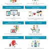 Social media & health - Médias sociaux & santé