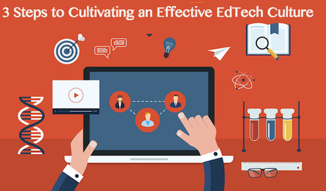 3 Steps to Cultivating an Effective EdTech Culture in the Classroom | Teaching and Learning Resources for Faculty | Scoop.it