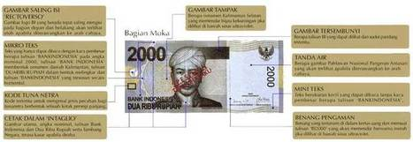 Living in a Rupiah World - Using Indonesia's national currency | Effective use of ICT in the classroom | Scoop.it