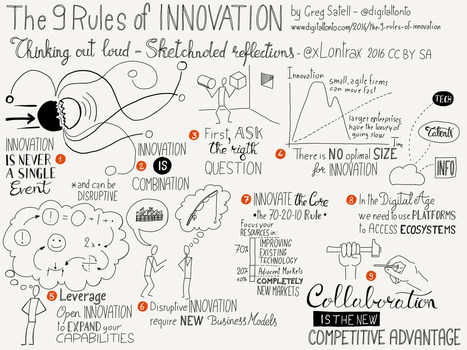 The 9 Rules Of Innovation | networks and network weaving | Scoop.it