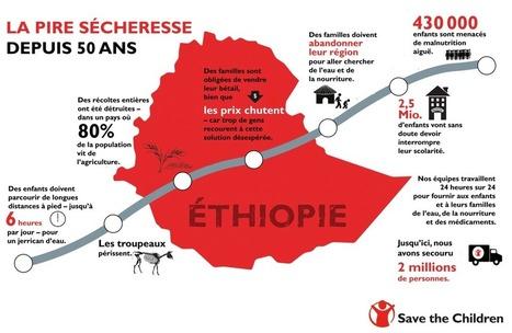 Trente ans après, l'Ethiopie souffre à nouveau de la sécheresse - reportage multimédia | Enseigner l'Histoire-Géographie | Scoop.it