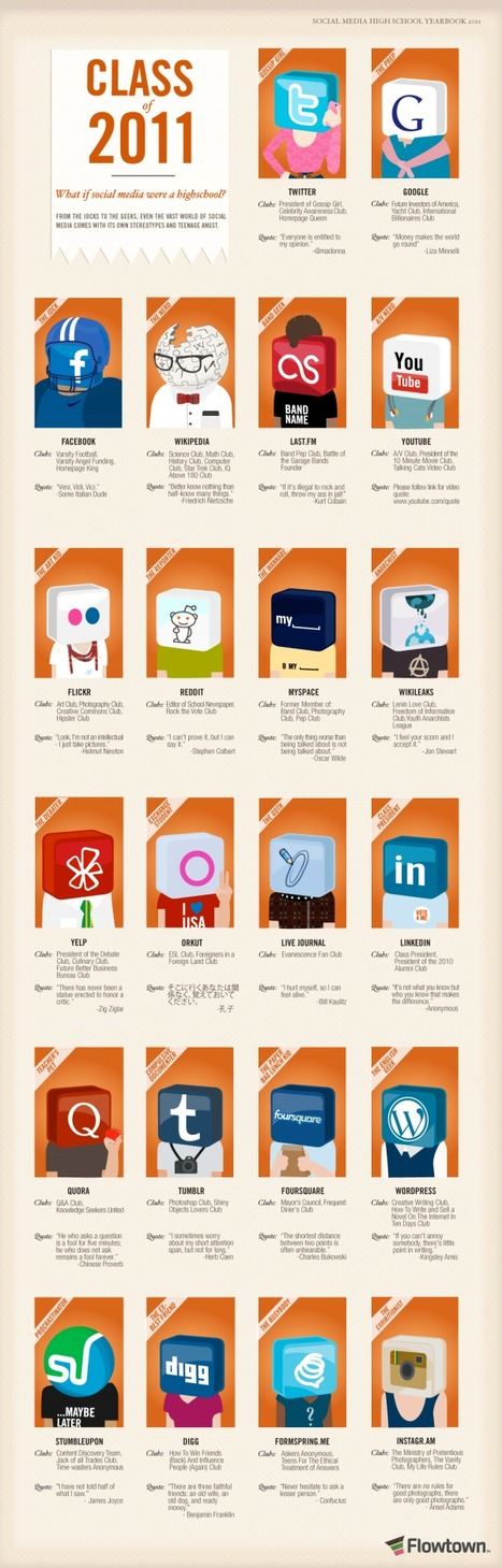 What is Social Media were a Highschool? | Social Mercor | Scoop.it