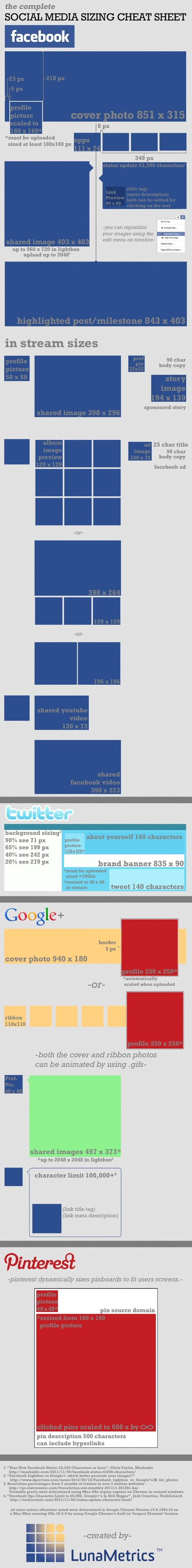 The Complete Social Media Sizing Cheat Sheet [INFOGRAPHIC] | Time to Learn | Scoop.it