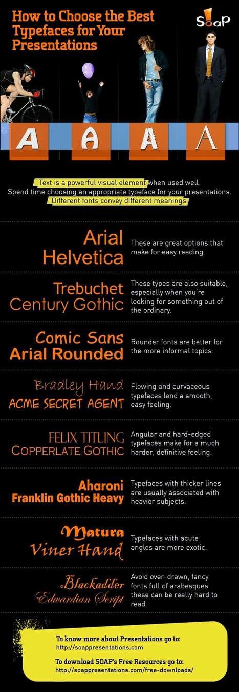 How to Choose the Best Typefaces for Your Presentations | Storytelling & Presentations | Scoop.it