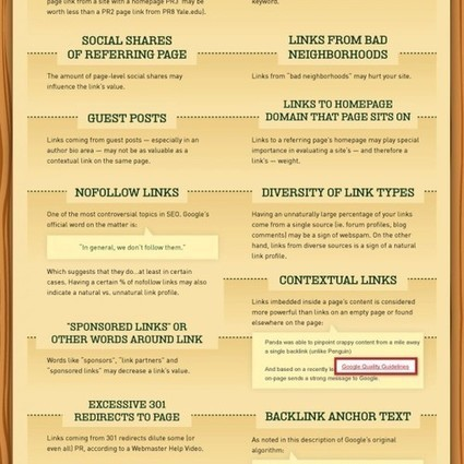 All you need to know about the SEO Ranking Factors for Google in 2014 [Infographic] | Inbound Marketing | Scoop.it