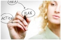 Backup Plans in Self Organization | Entrepreneur Strategies | Scoop.it