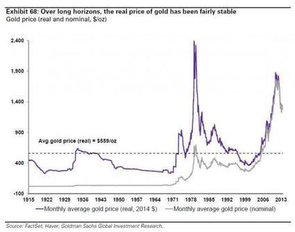 Goldman Goes Schizo On Gold: Boosts Price Target To $1200 Even As It Is