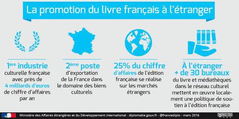 La promotion internationale du livre français | Bejika actu | Scoop.it