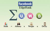 Les conseils de Facebook pour avoir plus de visibilité et ne pas faire baisser son reach | Clément SUZANNE | Scoop.it