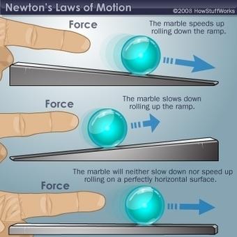 "HowStuffWorks ""Newton's First Law (Law of Inertia)"" | Science Teacher | Scoop.it"