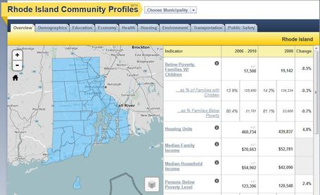 Rhode Island Community Profiles | Geography Education | Scoop.it